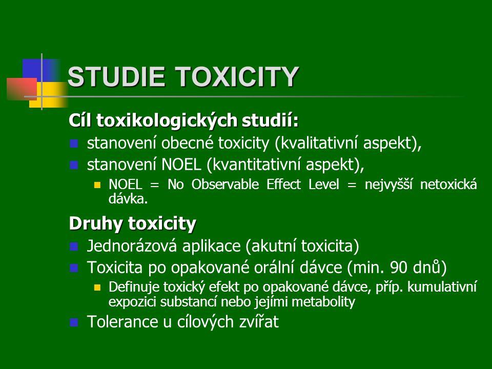 STUDIE TOXICITY Cíl toxikologických studií: Druhy toxicity