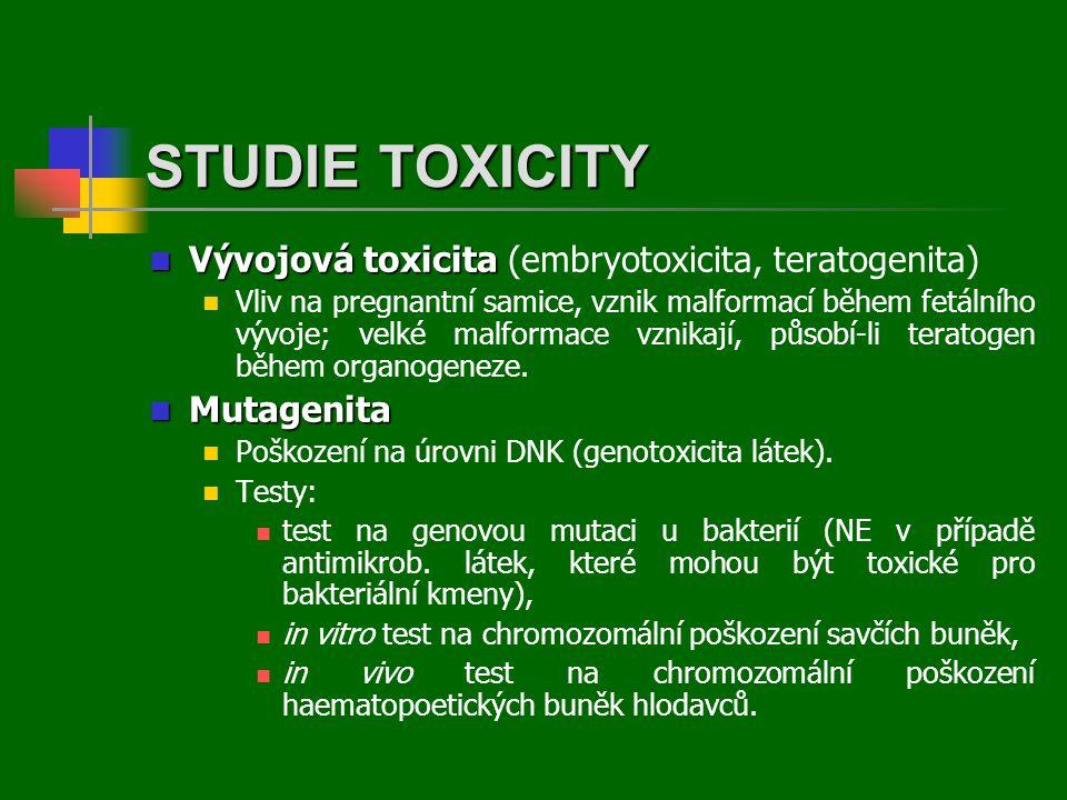 STUDIE TOXICITY Vývojová toxicita (embryotoxicita, teratogenita)