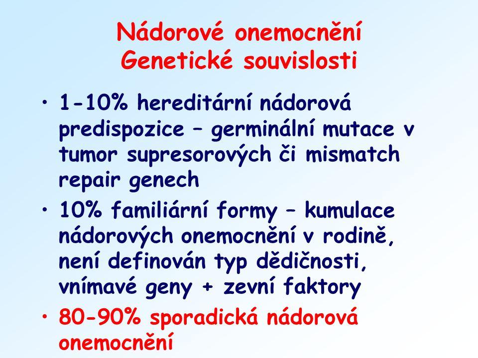Nádorové onemocnění Genetické souvislosti