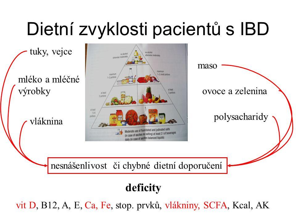 Dietní zvyklosti pacientů s IBD