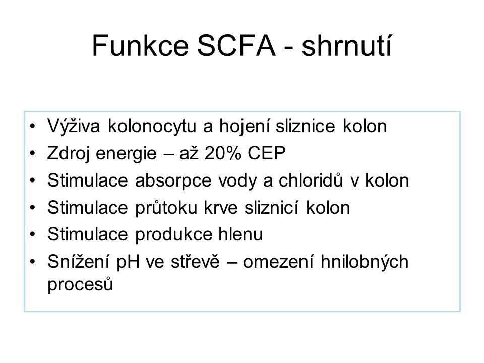 Funkce SCFA - shrnutí Výživa kolonocytu a hojení sliznice kolon