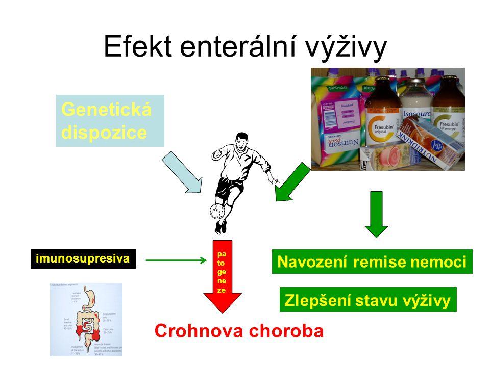 Efekt enterální výživy