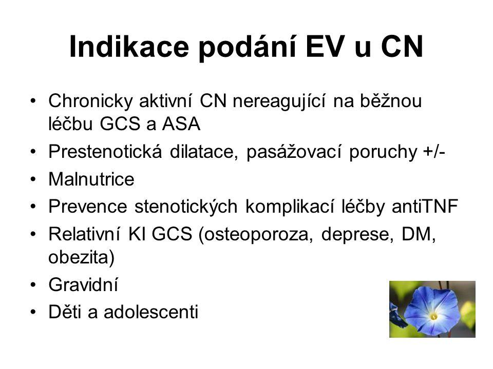 Indikace podání EV u CN Chronicky aktivní CN nereagující na běžnou léčbu GCS a ASA. Prestenotická dilatace, pasážovací poruchy +/-