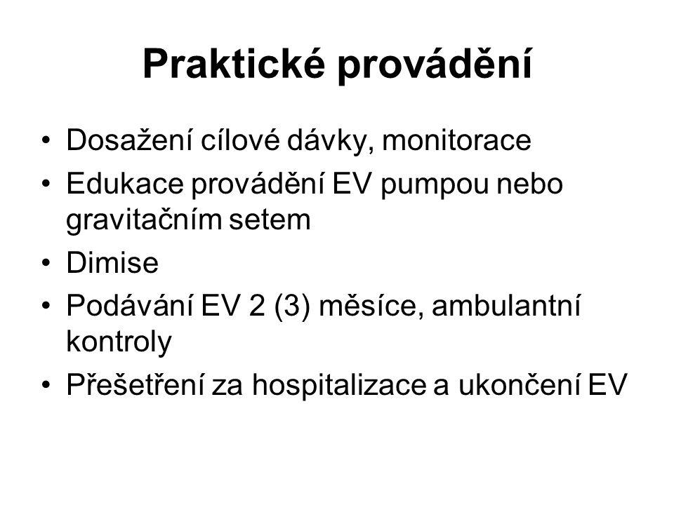 Praktické provádění Dosažení cílové dávky, monitorace