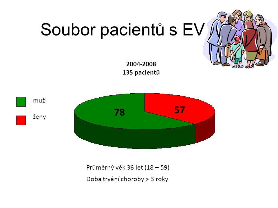 Soubor pacientů s EV 57 78 2004-2008 135 pacientů muži ženy