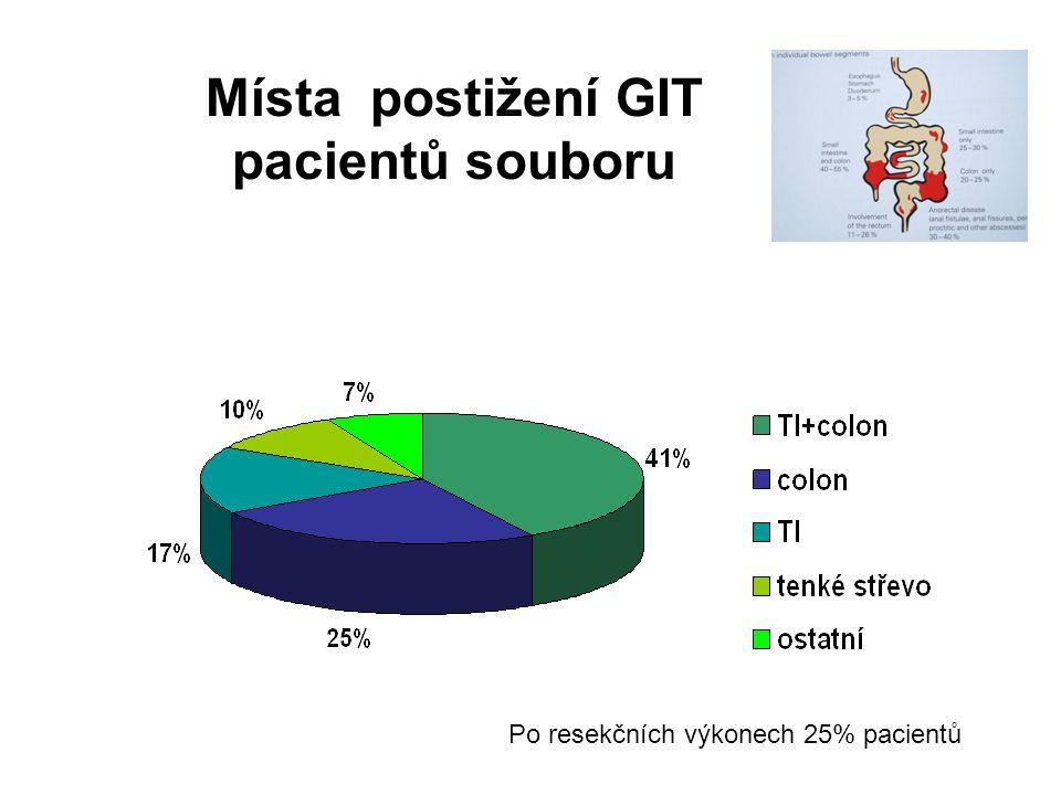 Místa postižení GIT pacientů souboru