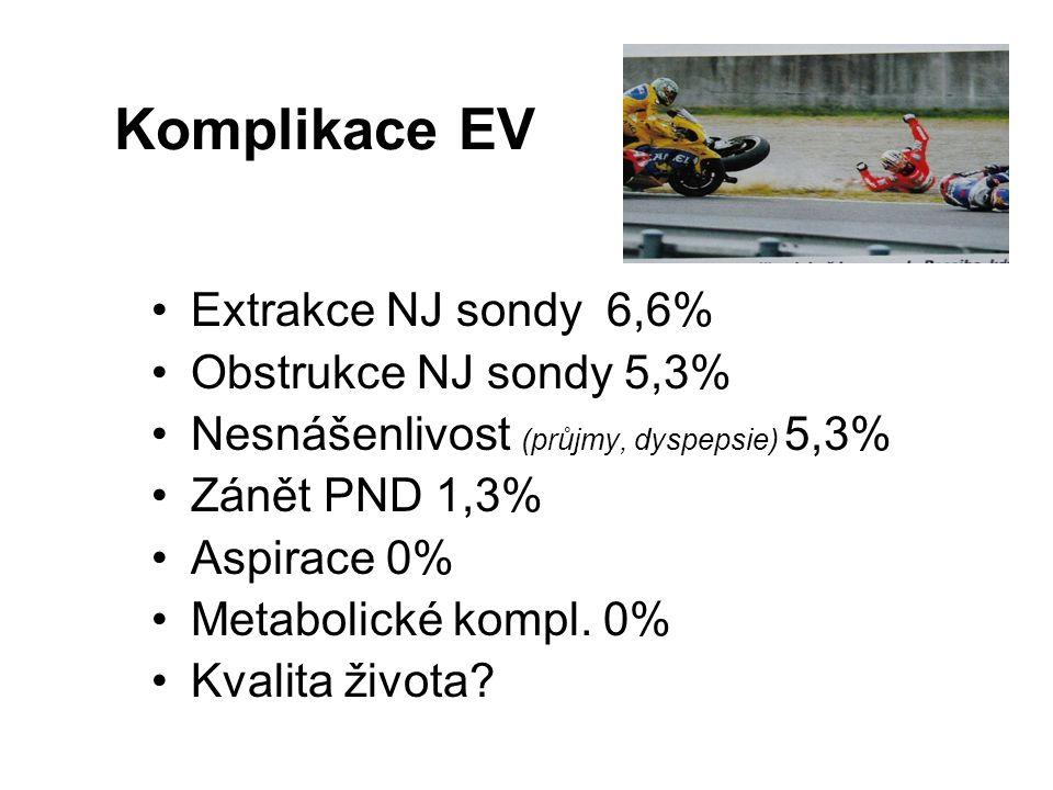Komplikace EV Extrakce NJ sondy 6,6% Obstrukce NJ sondy 5,3%