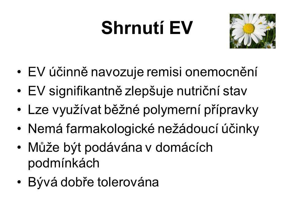 Shrnutí EV EV účinně navozuje remisi onemocnění
