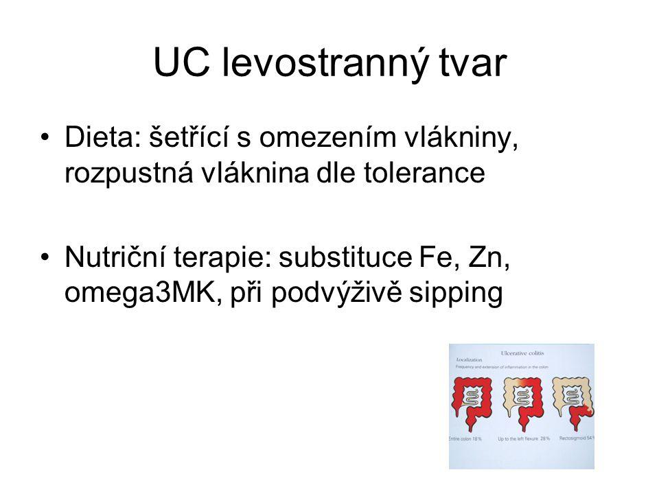 UC levostranný tvar Dieta: šetřící s omezením vlákniny, rozpustná vláknina dle tolerance.