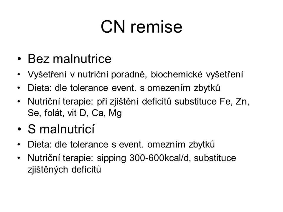 CN remise Bez malnutrice S malnutricí
