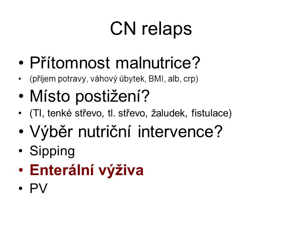 CN relaps Přítomnost malnutrice Místo postižení