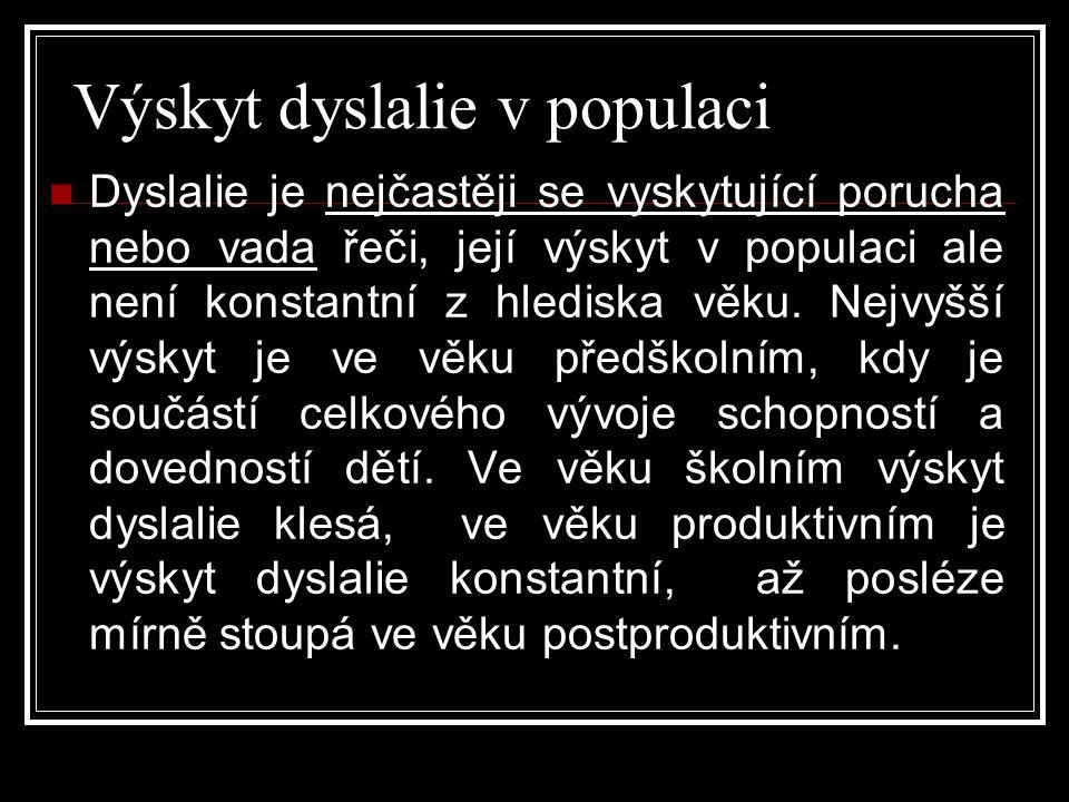 Výskyt dyslalie v populaci