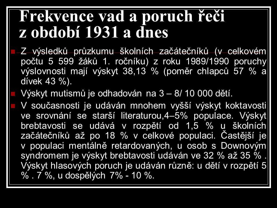 Frekvence vad a poruch řeči z období 1931 a dnes