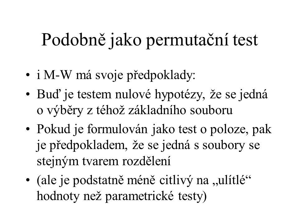 Podobně jako permutační test