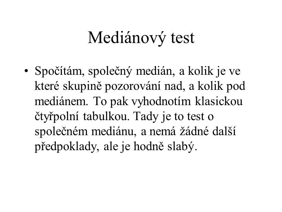 Mediánový test