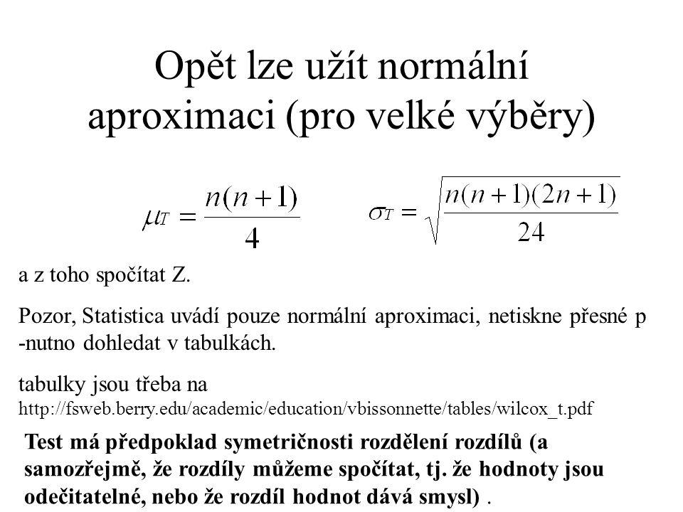 Opět lze užít normální aproximaci (pro velké výběry)