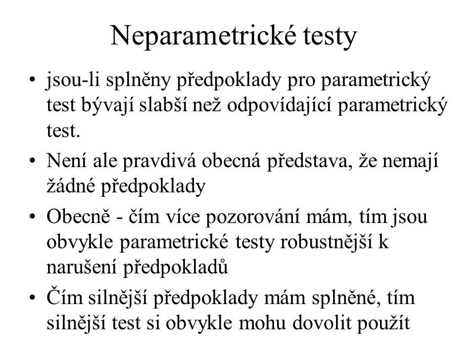 Neparametrické testy jsou-li splněny předpoklady pro parametrický test bývají slabší než odpovídající parametrický test.