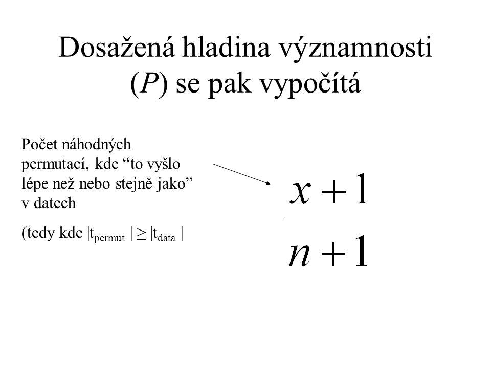 Dosažená hladina významnosti (P) se pak vypočítá