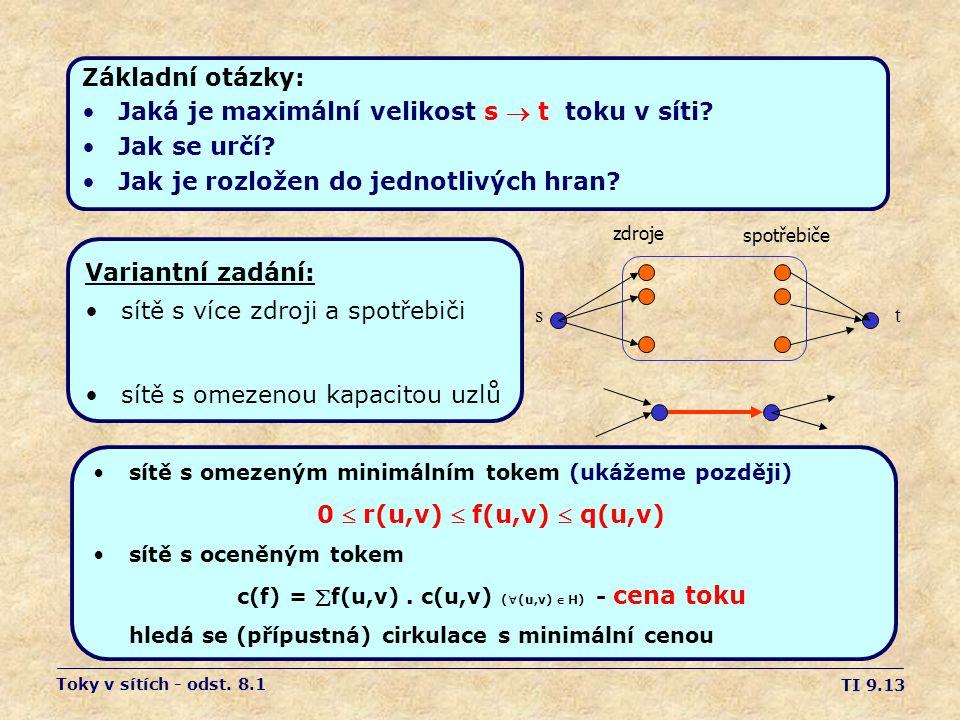 c(f) = f(u,v) . c(u,v) ((u,v)  H) - cena toku