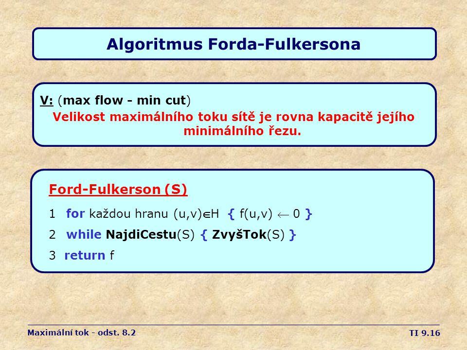 Algoritmus Forda-Fulkersona