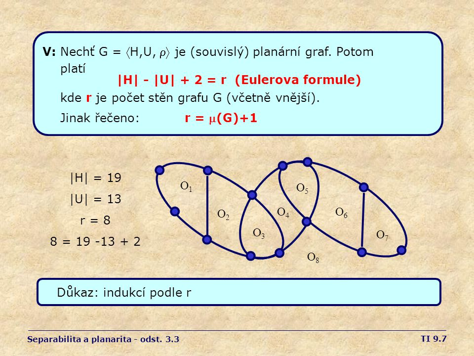 |H| - |U| + 2 = r (Eulerova formule)