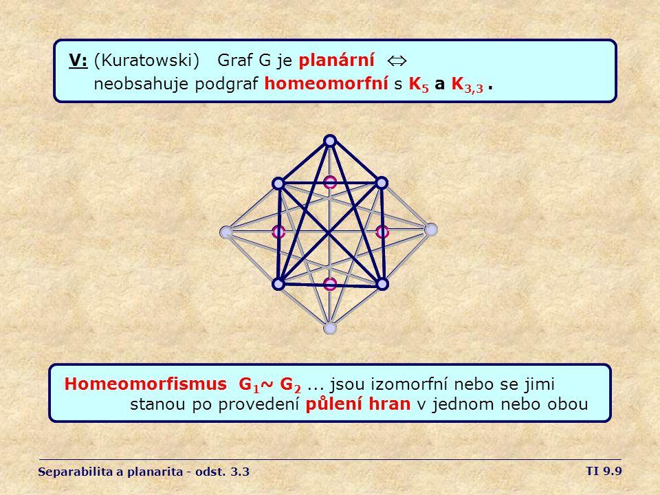 V: (Kuratowski) Graf G je planární 
