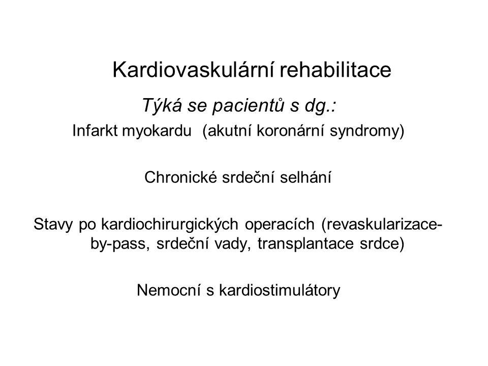 Kardiovaskulární rehabilitace