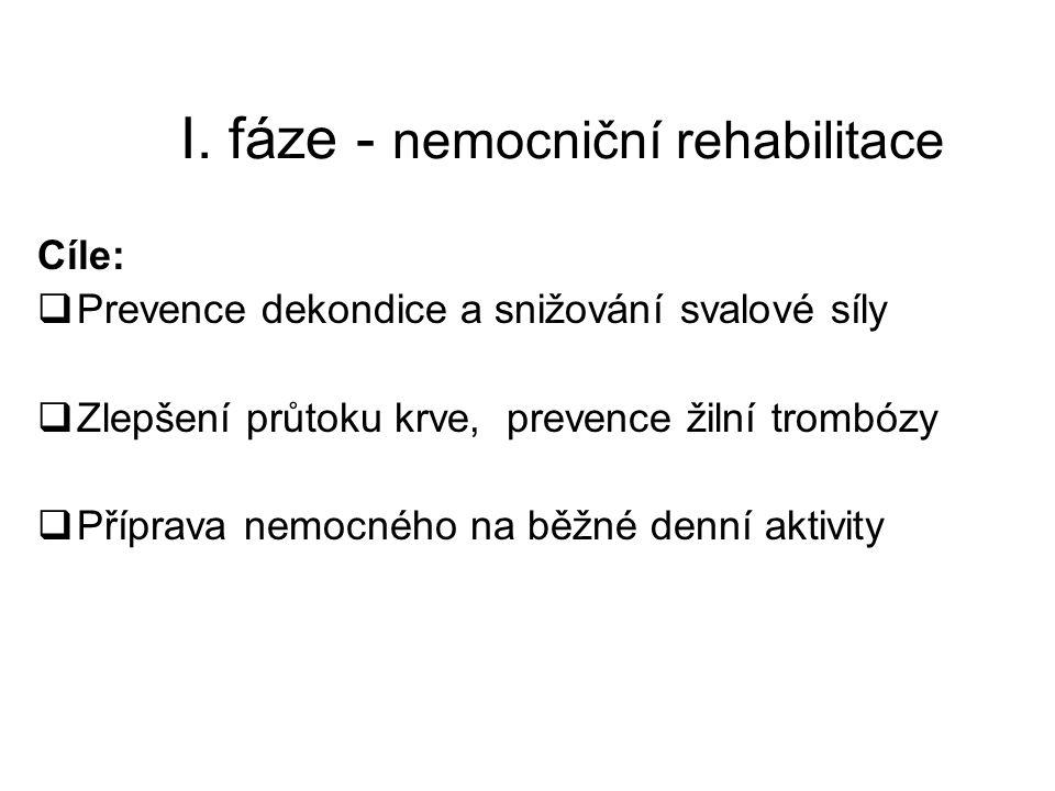 I. fáze - nemocniční rehabilitace