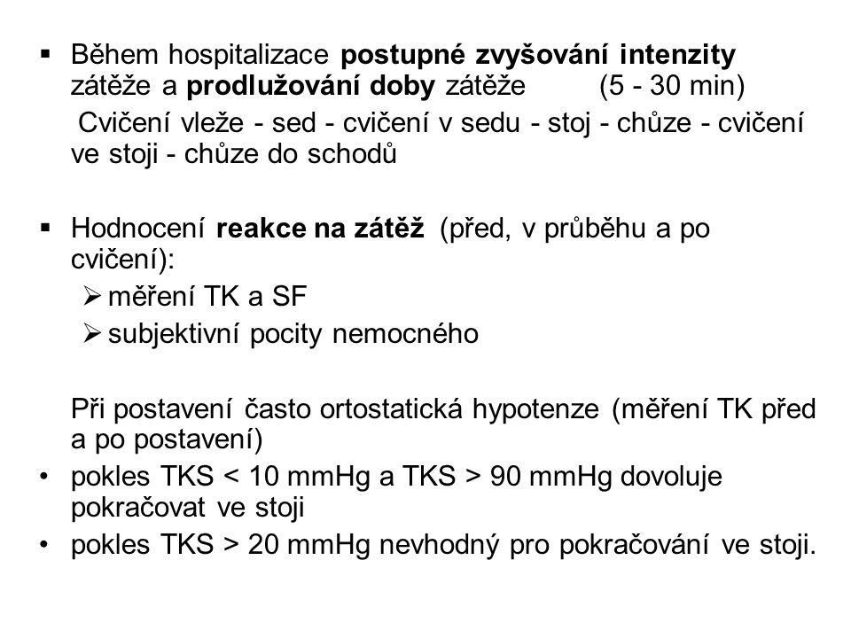 Během hospitalizace postupné zvyšování intenzity zátěže a prodlužování doby zátěže (5 - 30 min)