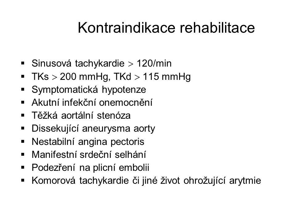 Kontraindikace rehabilitace