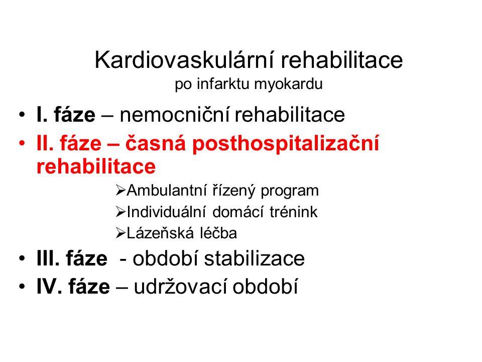 Kardiovaskulární rehabilitace po infarktu myokardu