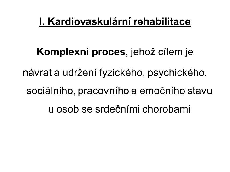 I. Kardiovaskulární rehabilitace