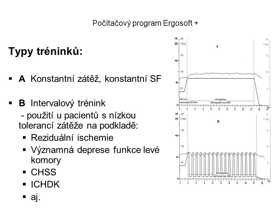 Počítačový program Ergosoft +
