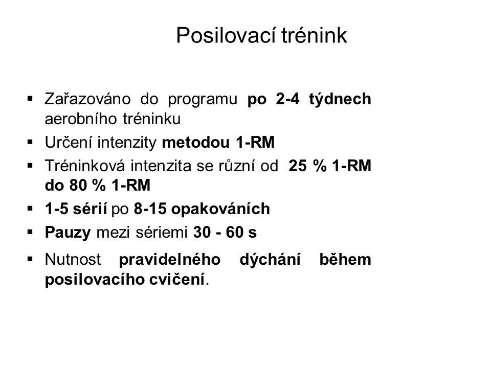 Posilovací trénink Zařazováno do programu po 2-4 týdnech aerobního tréninku. Určení intenzity metodou 1-RM.