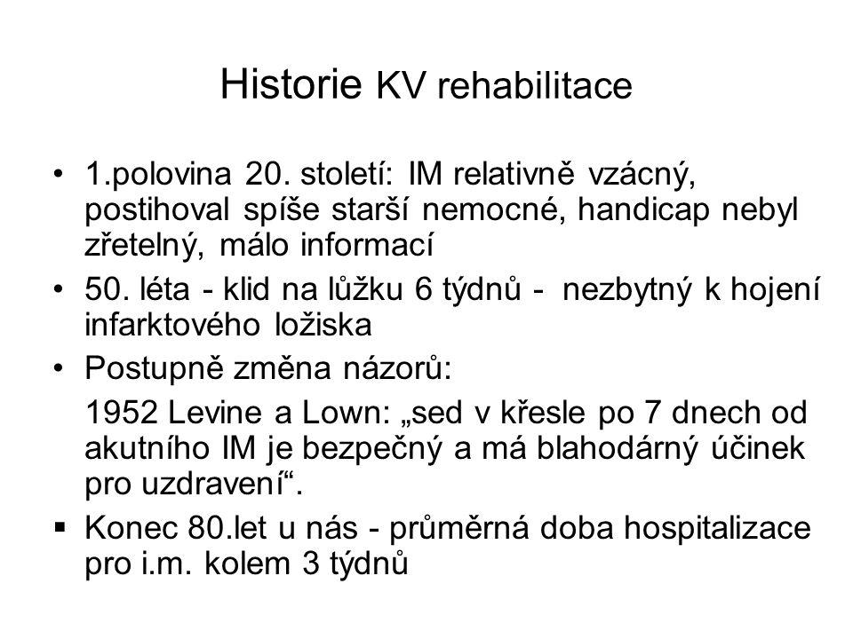 Historie KV rehabilitace