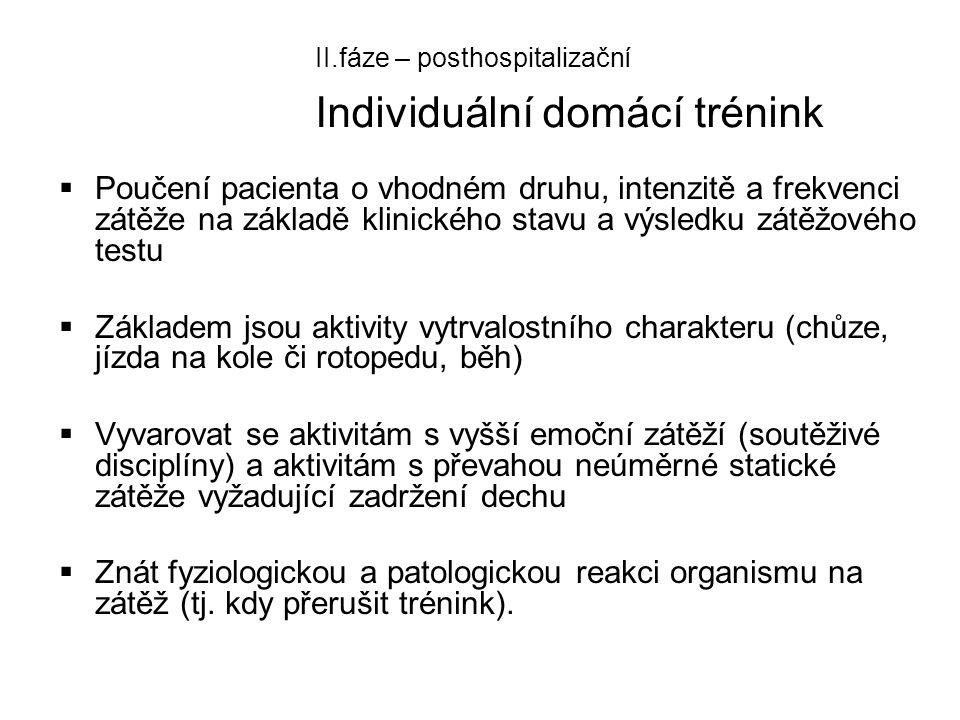 II.fáze – posthospitalizační Individuální domácí trénink