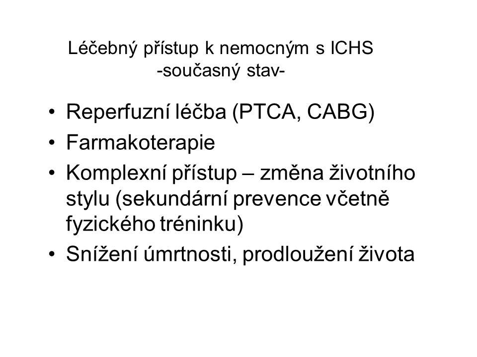 Léčebný přístup k nemocným s ICHS -současný stav-