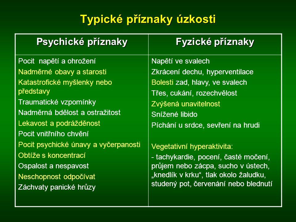 Typické příznaky úzkosti