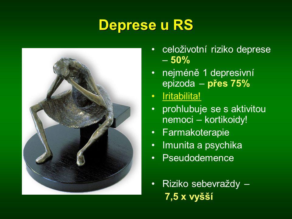 Deprese u RS celoživotní riziko deprese – 50%