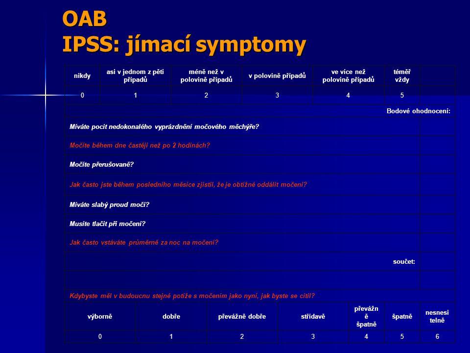 OAB IPSS: jímací symptomy