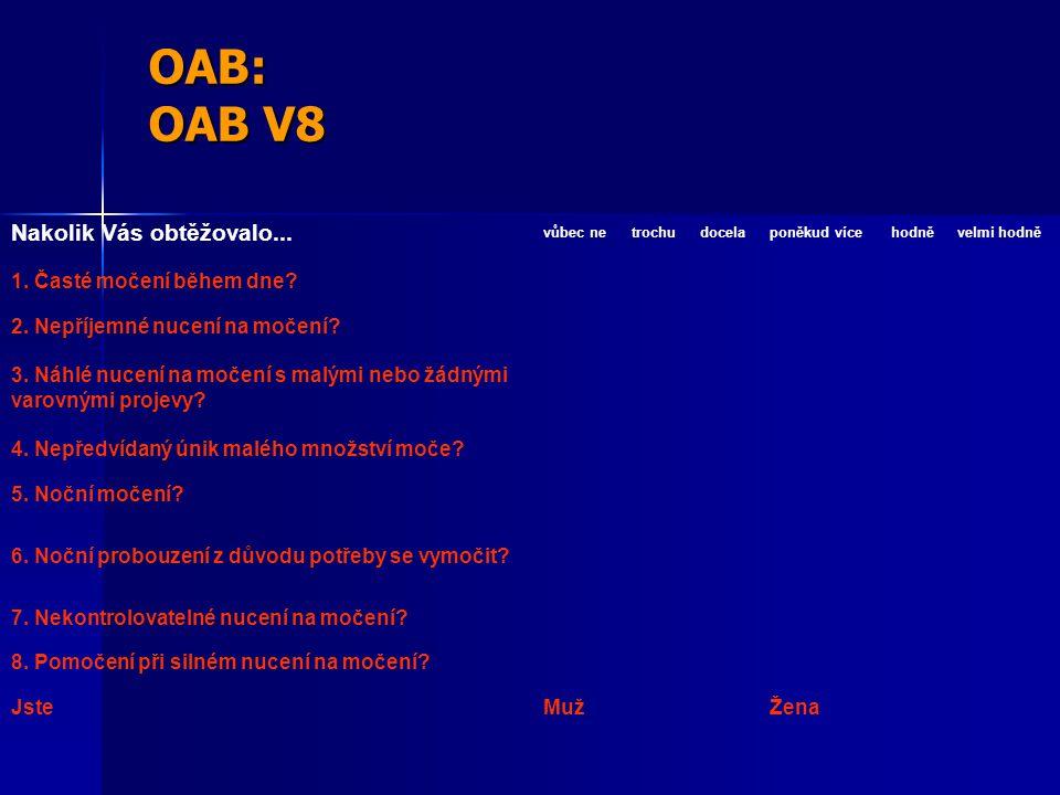 OAB: OAB V8 Nakolik Vás obtěžovalo... 1. Časté močení během dne