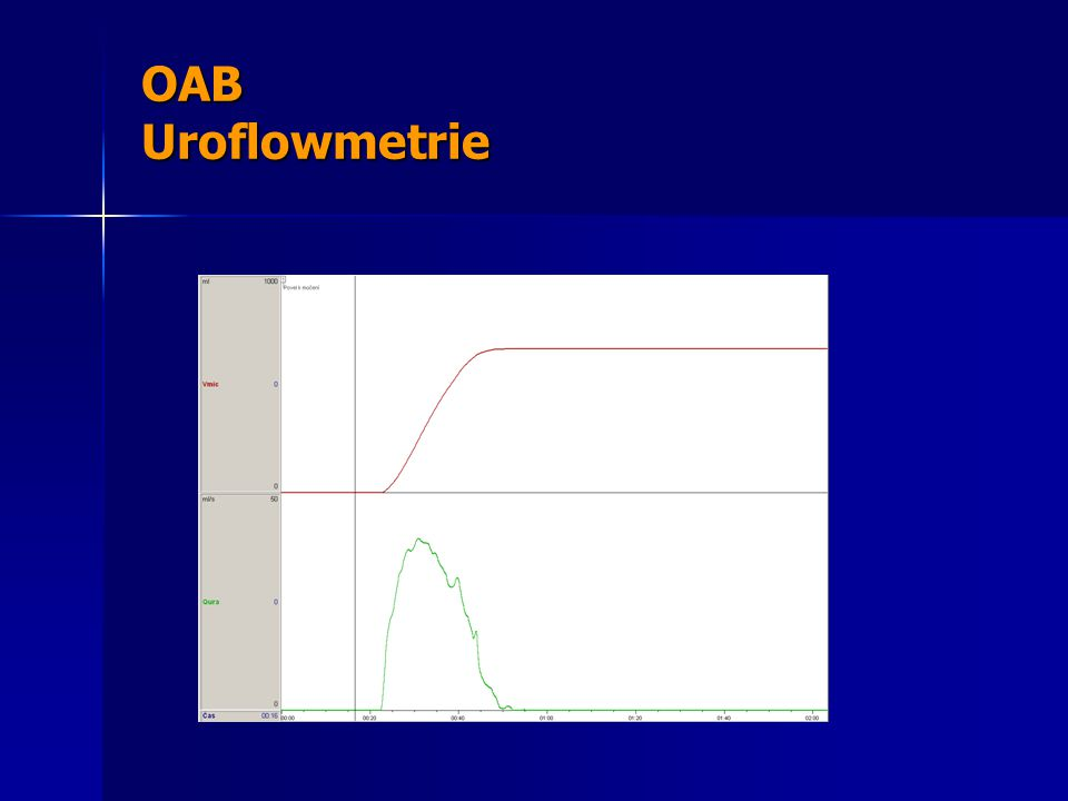 OAB Uroflowmetrie