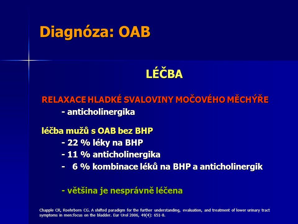 LÉČBA RELAXACE HLADKÉ SVALOVINY MOČOVÉHO MĚCHÝŘE - anticholinergika