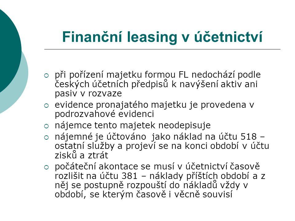 Finanční leasing v účetnictví