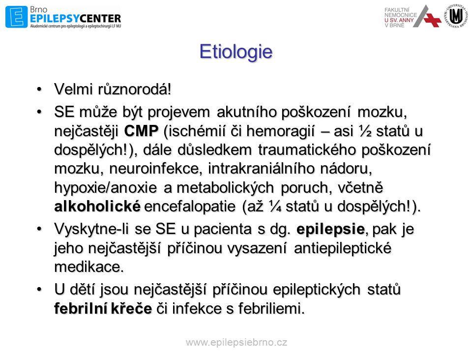 Etiologie Velmi různorodá!