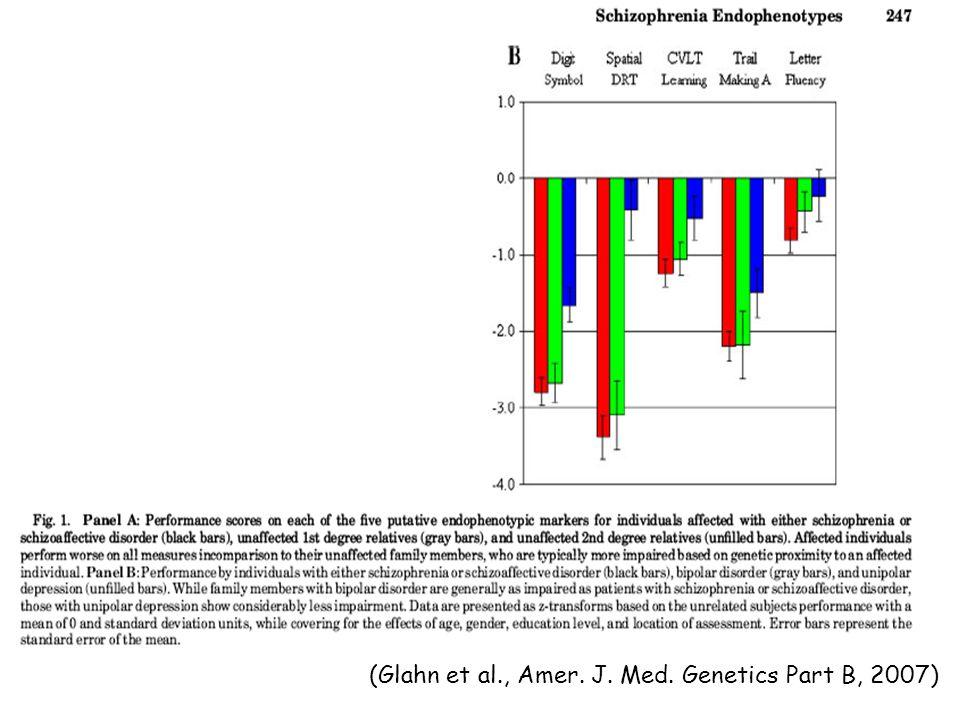 (Glahn et al., Amer. J. Med. Genetics Part B, 2007)