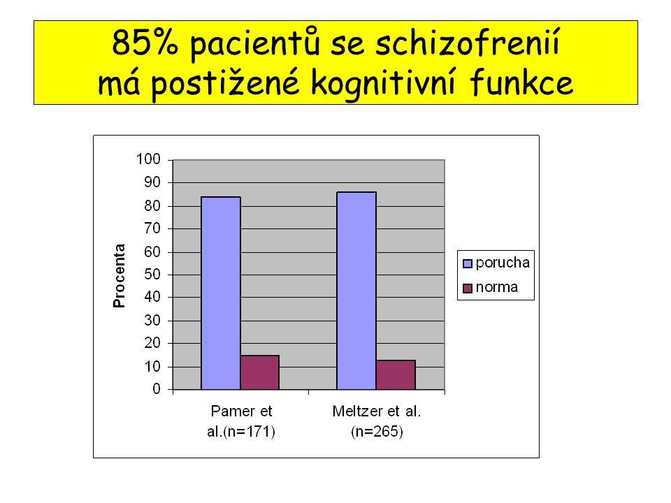 85% pacientů se schizofrenií má postižené kognitivní funkce