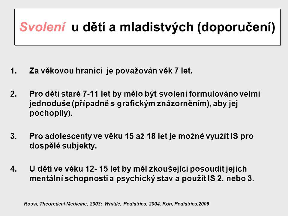 Svolení u dětí a mladistvých (doporučení)