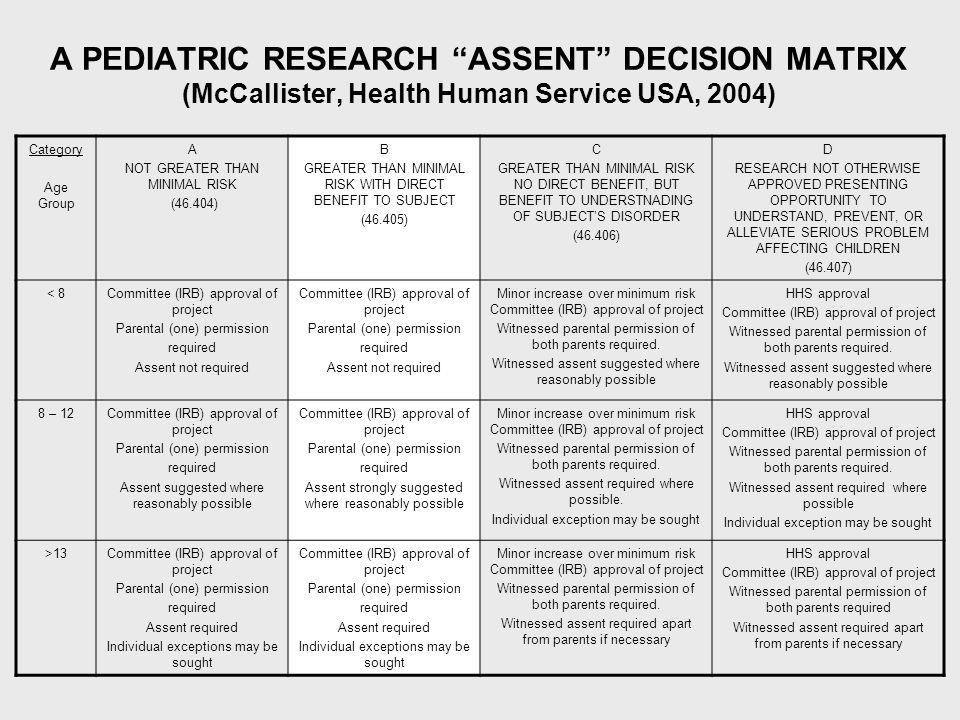 A PEDIATRIC RESEARCH ASSENT DECISION MATRIX (McCallister, Health Human Service USA, 2004)