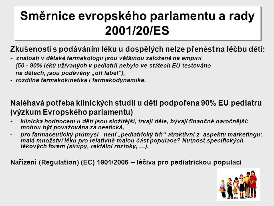 Směrnice evropského parlamentu a rady 2001/20/ES